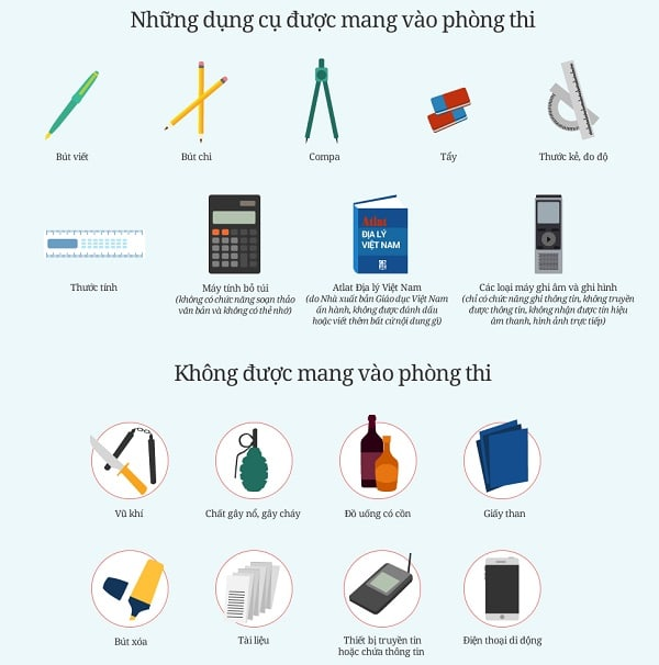 Những vật dụng được và không được phép mang vào phòng thi