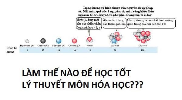 Làm thế nào để học tốt lý thuyết môn Hóa học?