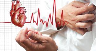 Mối liên hệ giữa trầm cảm, lo âu và bệnh lý về tim mạch 2