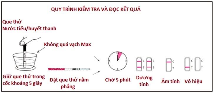 Cách kiểm tra và đọc kết quả thử thai